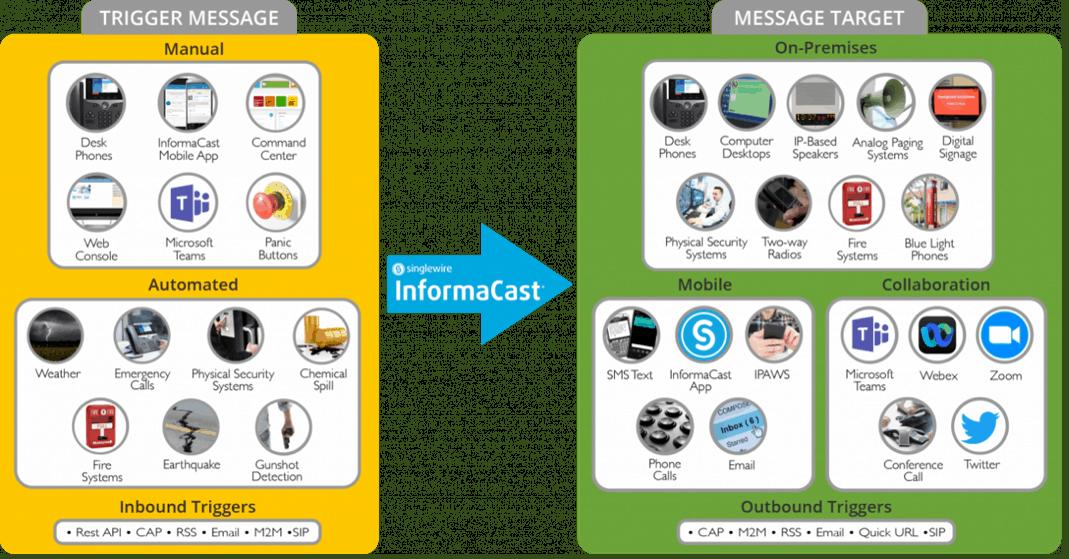 Microsoft Teams Phone System Integration